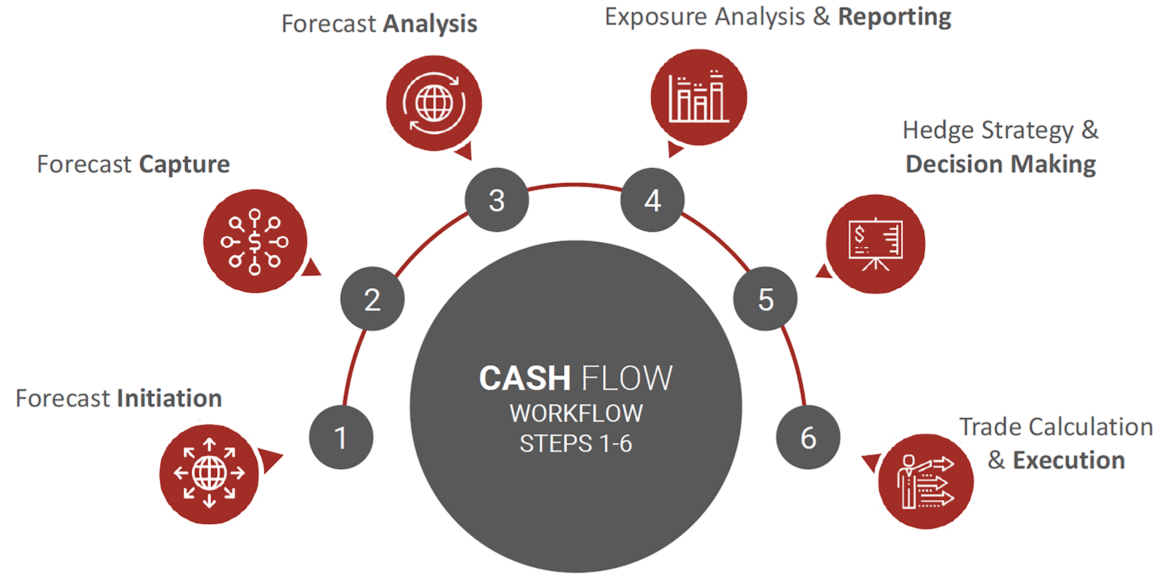 cash flow management Cash flow management: a wise business owner once said, happiness is a positive cash flow as a business owner, i'm sure you agree everything is better when your cash-in exceeds your cash-out a cash crisis can be emotionally devastating and it can even kill your business if you've ever had to beg, borrow and steal to cover tomorrows payroll.