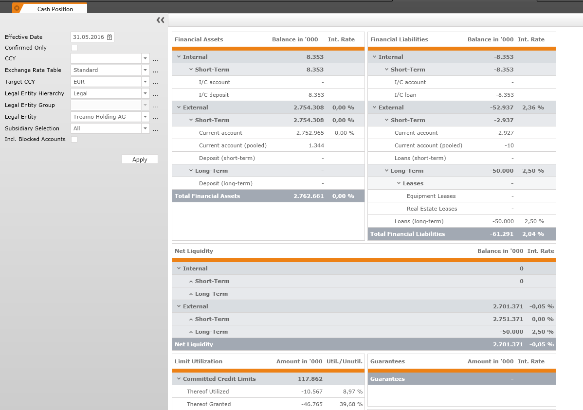 Cash flow forecasting with tfm simplifying complexity and reach tfm brings together all the bank balance and transaction report data with the internal balances to give a real time position for the whole company pronofoot35fo Gallery