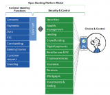 CLM_EBA_Open_Banking_3_model.png