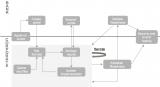 CON_MyStandards_workflow_portal.png