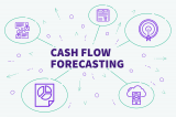 Cash flow forecasting