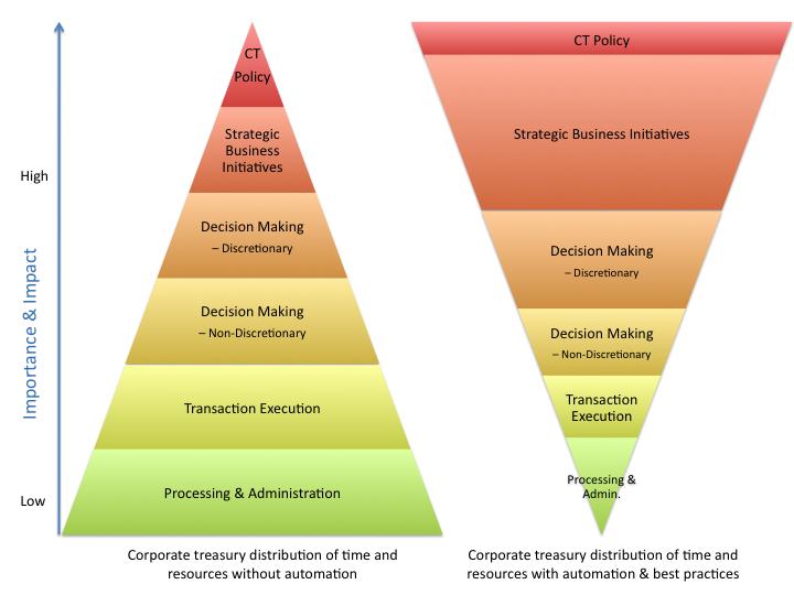 Background Treasury Management Systems Ctmfile